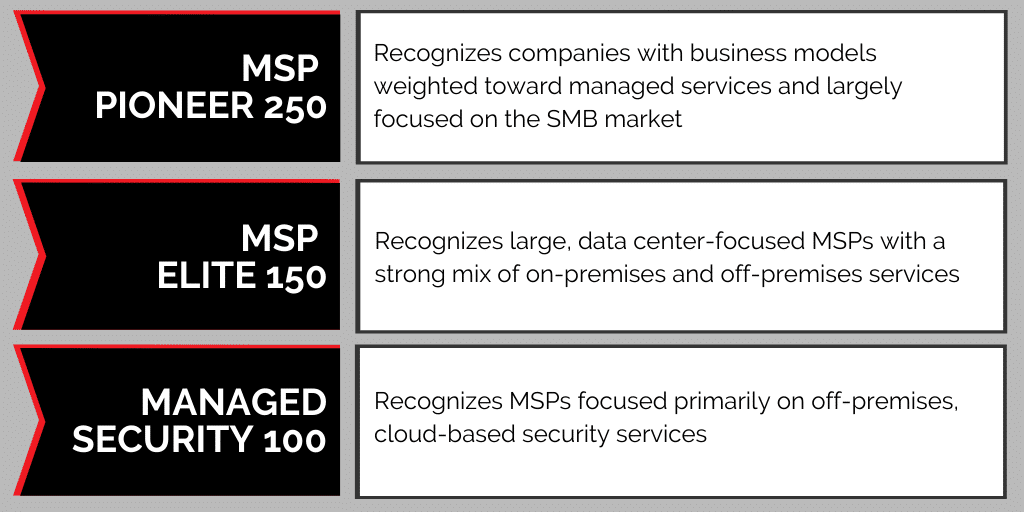 2020 CRN MSP500 List Categorization - IE Blog