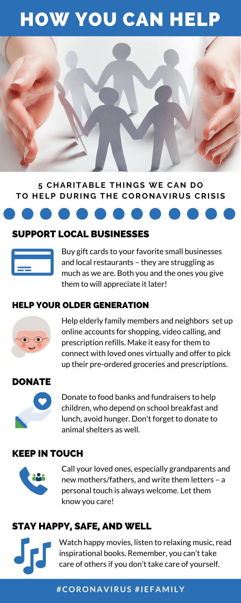 Infographic_Coronavirus_How_We_Can_Help