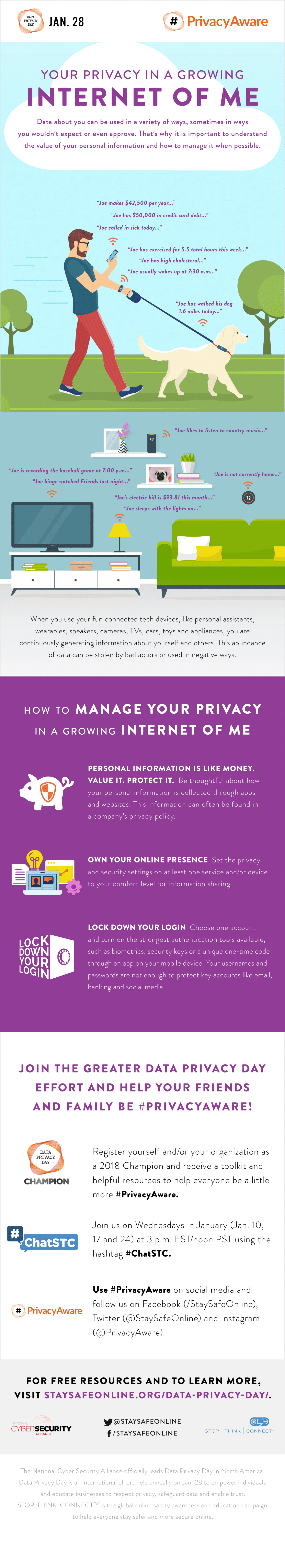 Internet_of_Me Infographic-1.png