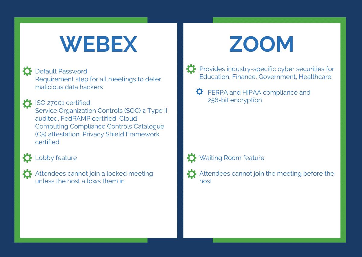 Cisco Webex Vs. Zoom - Cybersecurity comparison - IE