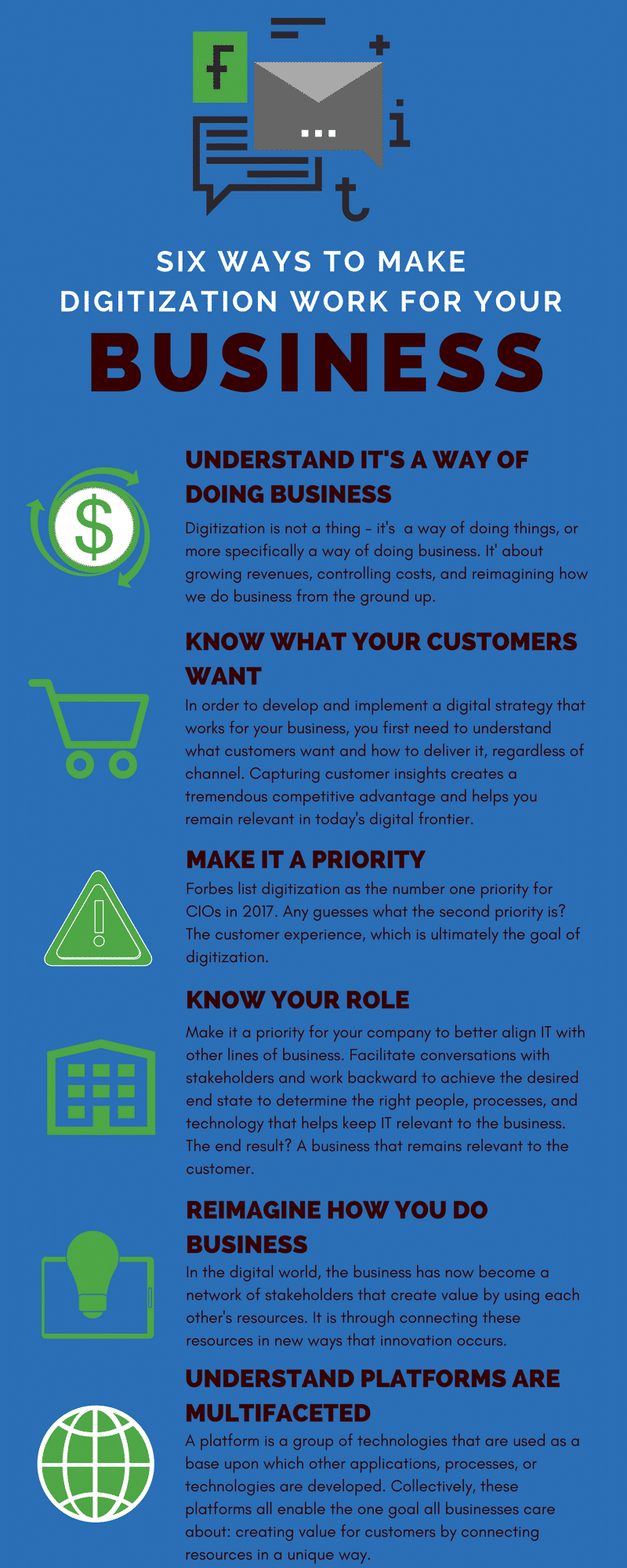 six ways to make digitization work for your business (2)-1.png